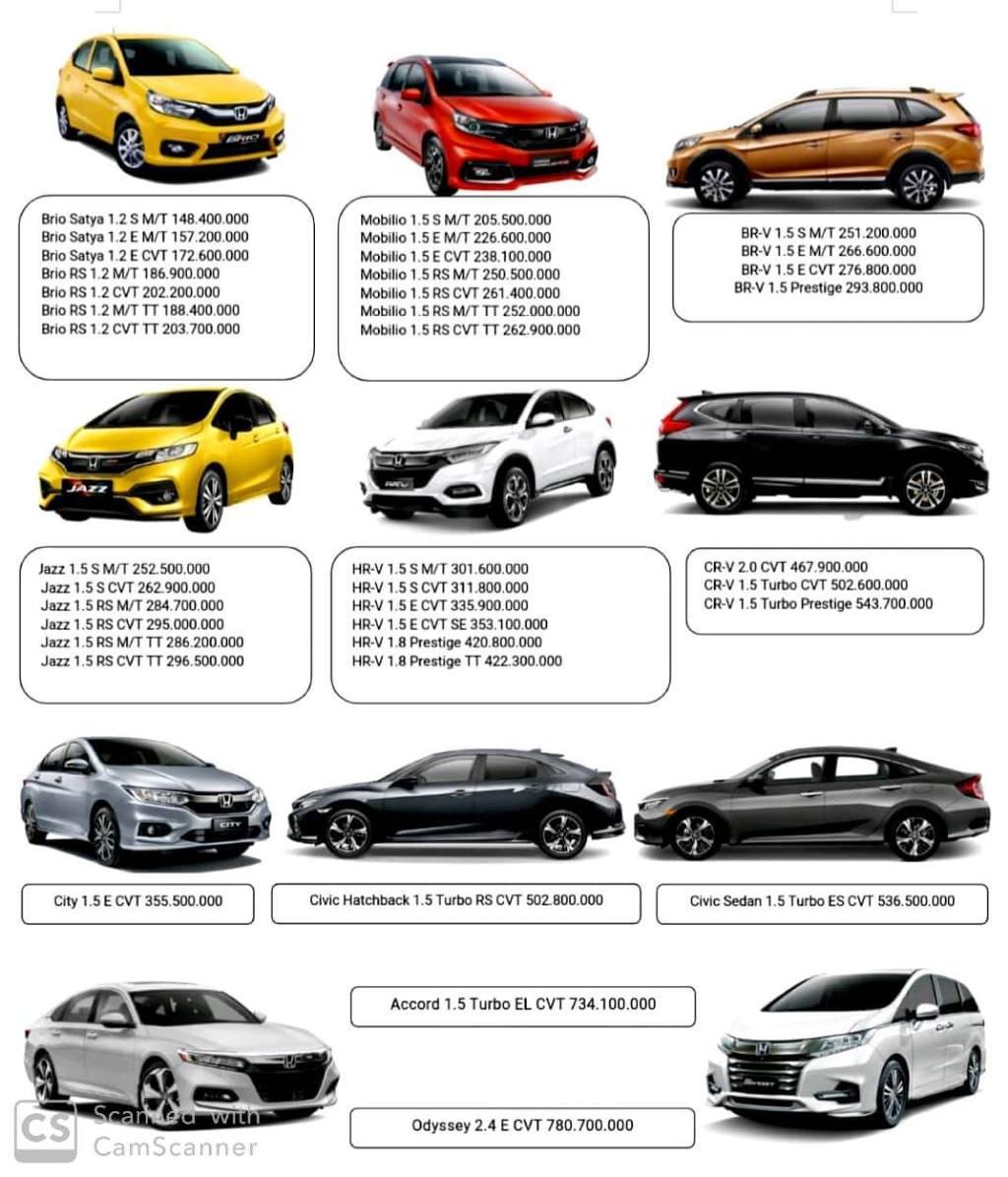 List Harga Mobil Honda Terbaru 2020